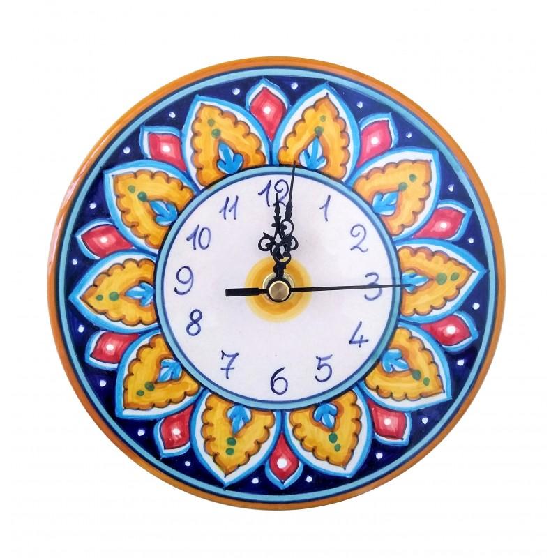 Clock B